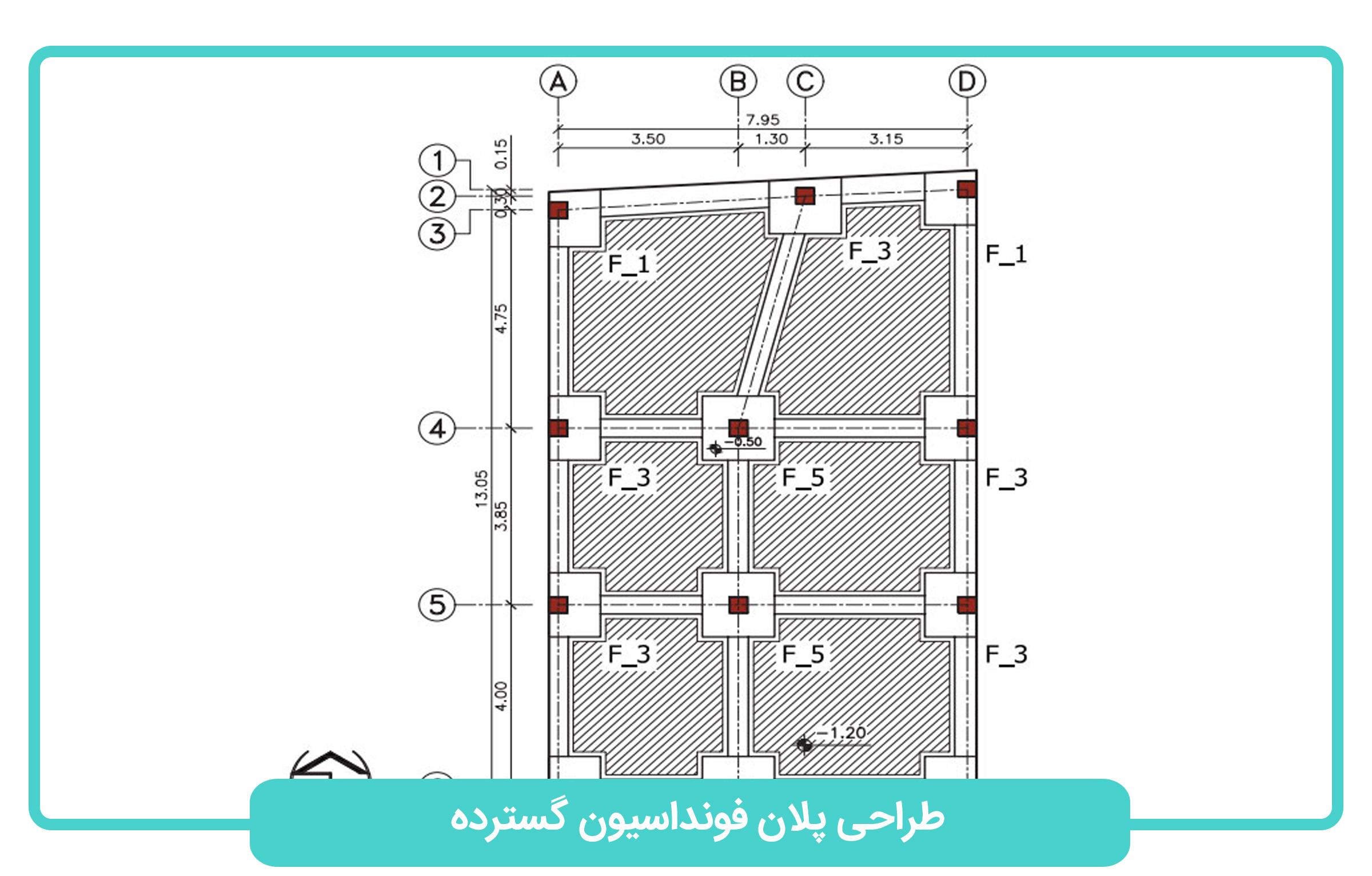 طراحی گام به گام پلان فونداسیون