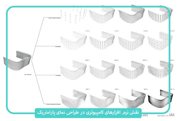 طراحی با کامپیوتر-نمای پارامتریک
